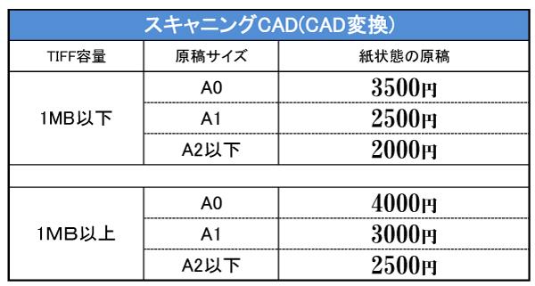 Copy cad cad cad for Copy cad